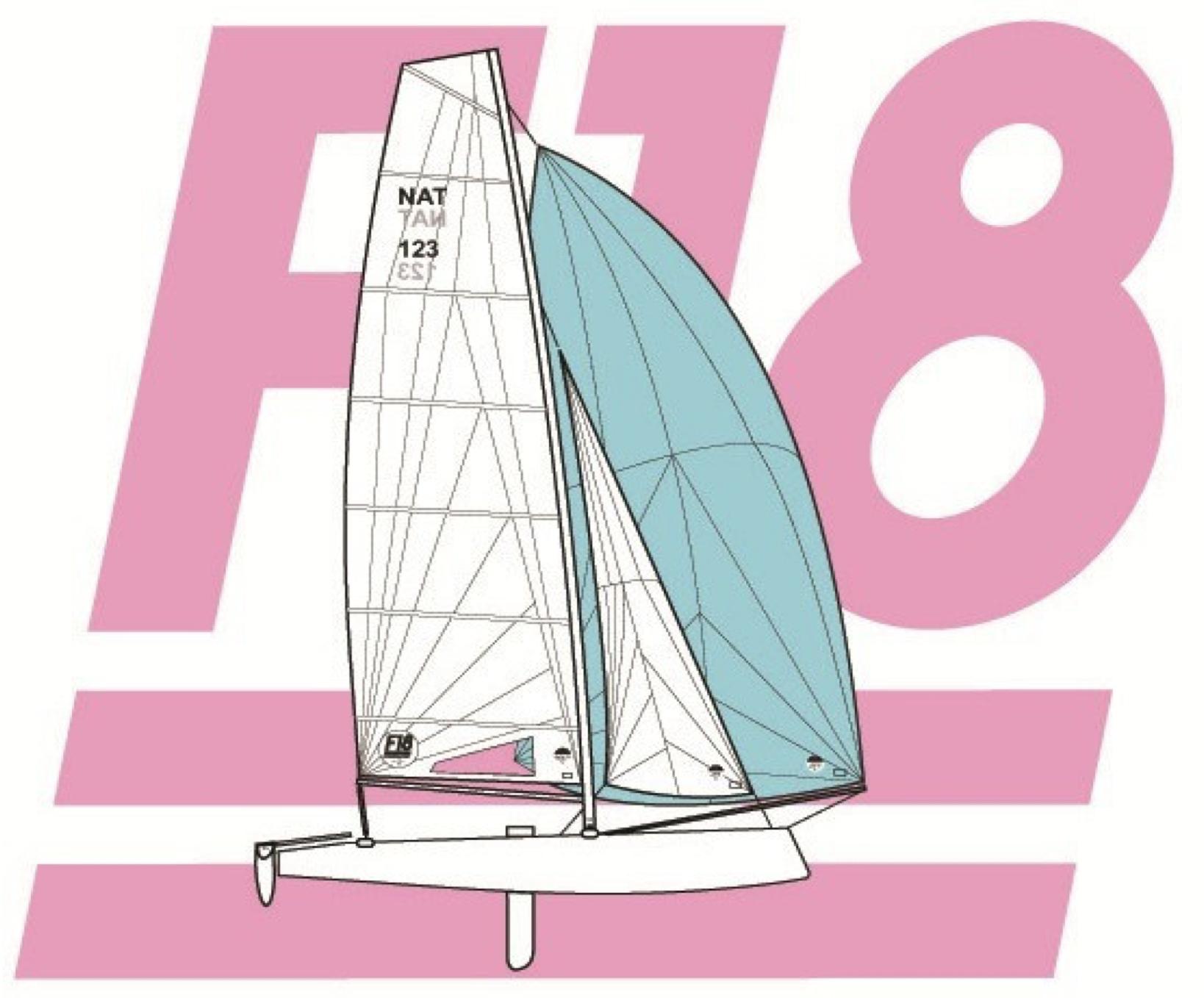 logo f18 et bateau